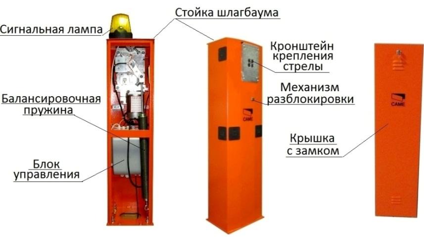Автоматический шлагбаум ремонт своими руками 12